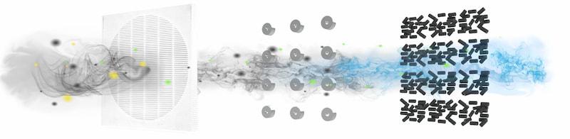 Il filtro brevettato HeMaCa a 3 strati è unico in Europa