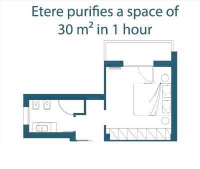 Etere Air Purifier Flow: 80m³ per hour
